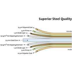 6ft x 7ft Medium Metallic Silver Heavy Duty Metal Shed (1.8m x 2.2m)